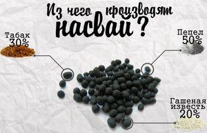 Что такое насвай - наркотик или нет?