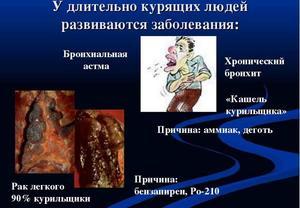 Каковы причины появления бронхита курильщика