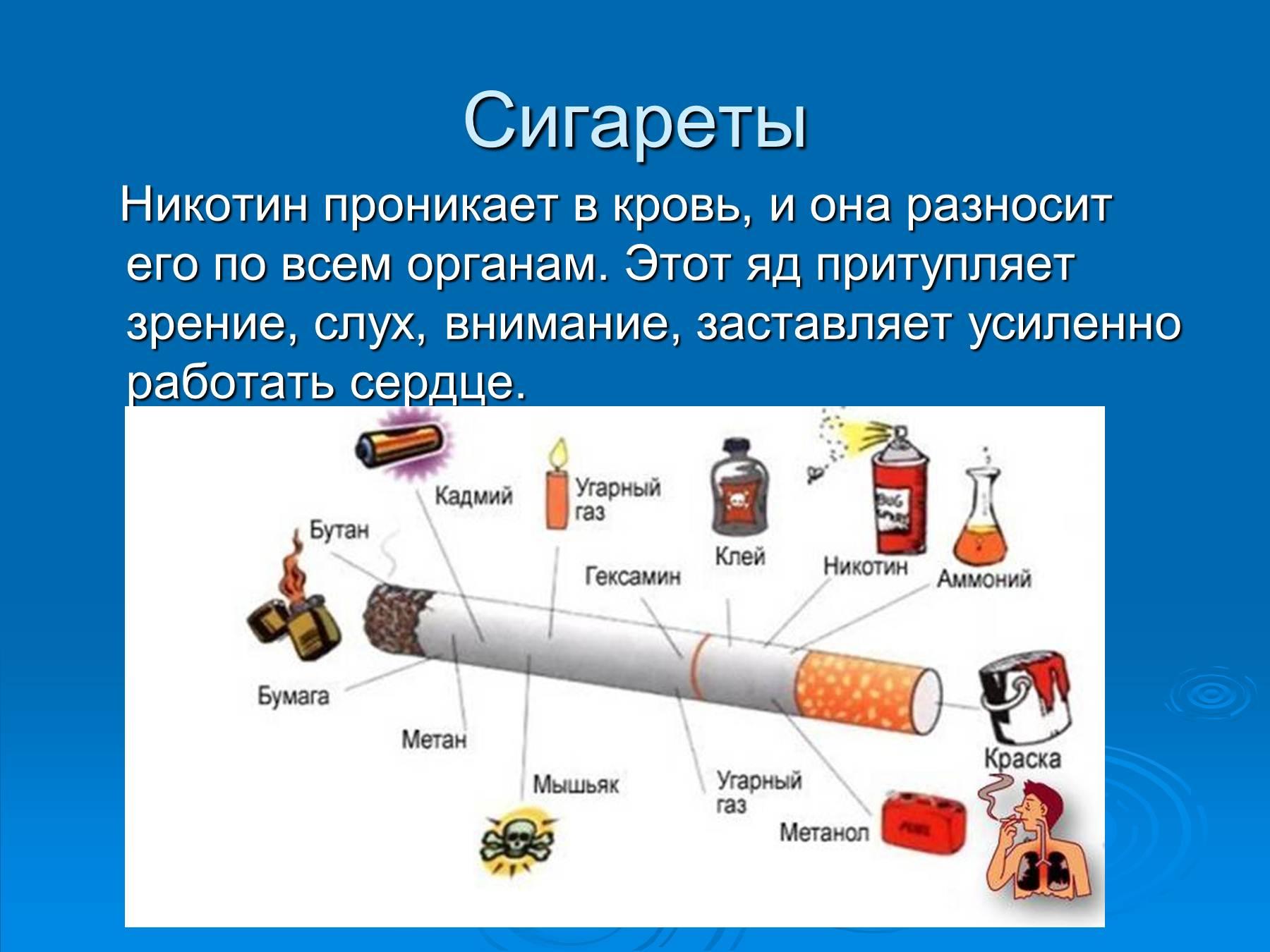 Презентация курение картинки
