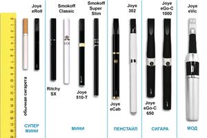 Производители сигарет
