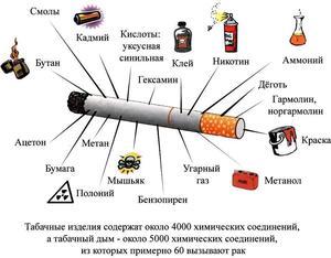 Как выбрать сигареты