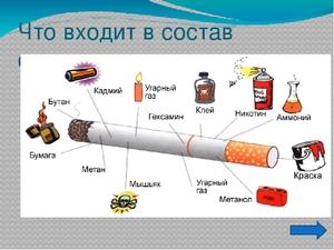 Составляющие сигареты
