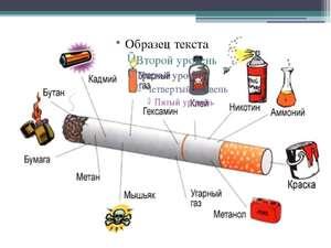 Сигареты с капсулой