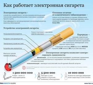 Сигареты с кнопкой